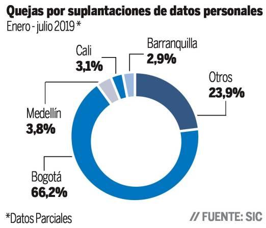 Andrés Barreto, superintendente de Industria y Comercio, presidió el VII Congreso Internacional de Protección de Datos Personales.