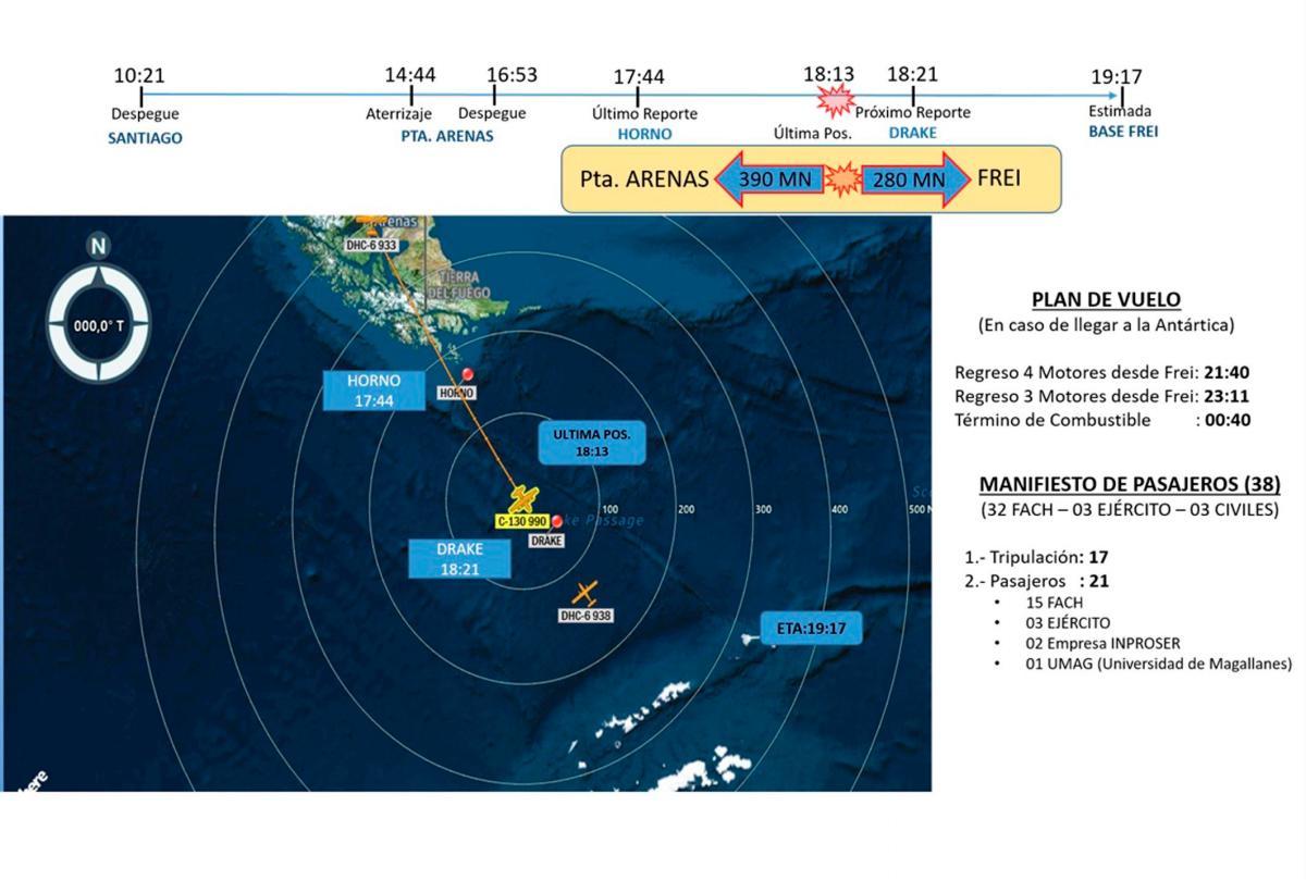 El mapa muestra la última posición conocida del avión militar C-130 de la Fuerza Aérea de Chile. EFE CHILE AIR FORCE / HANDOUT