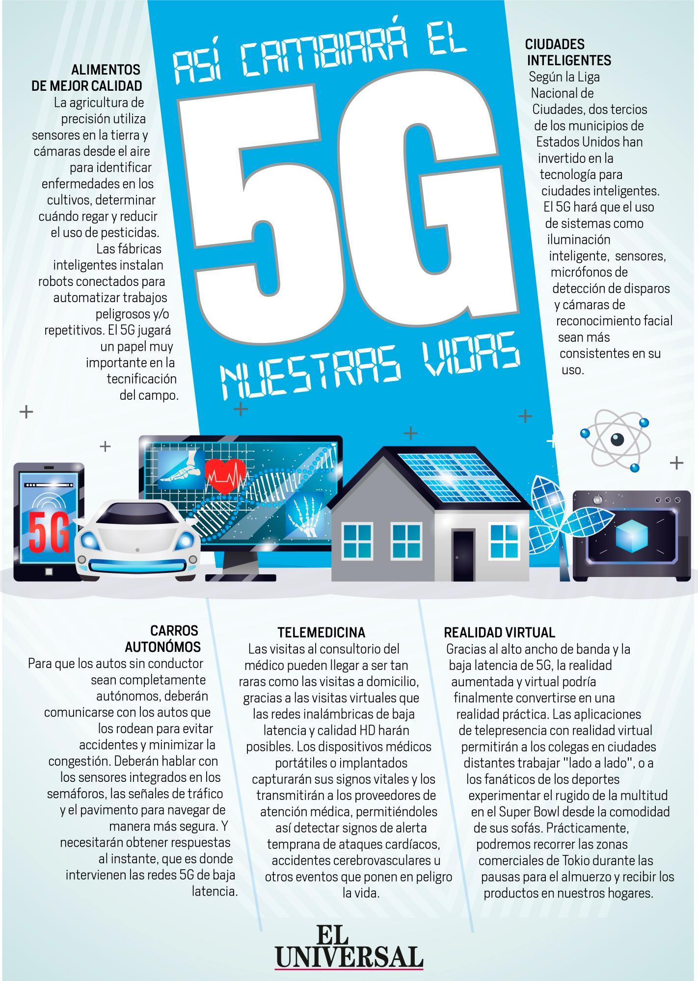 [Infografía] ¿Cómo mejorará nuestras vidas el 5G?
