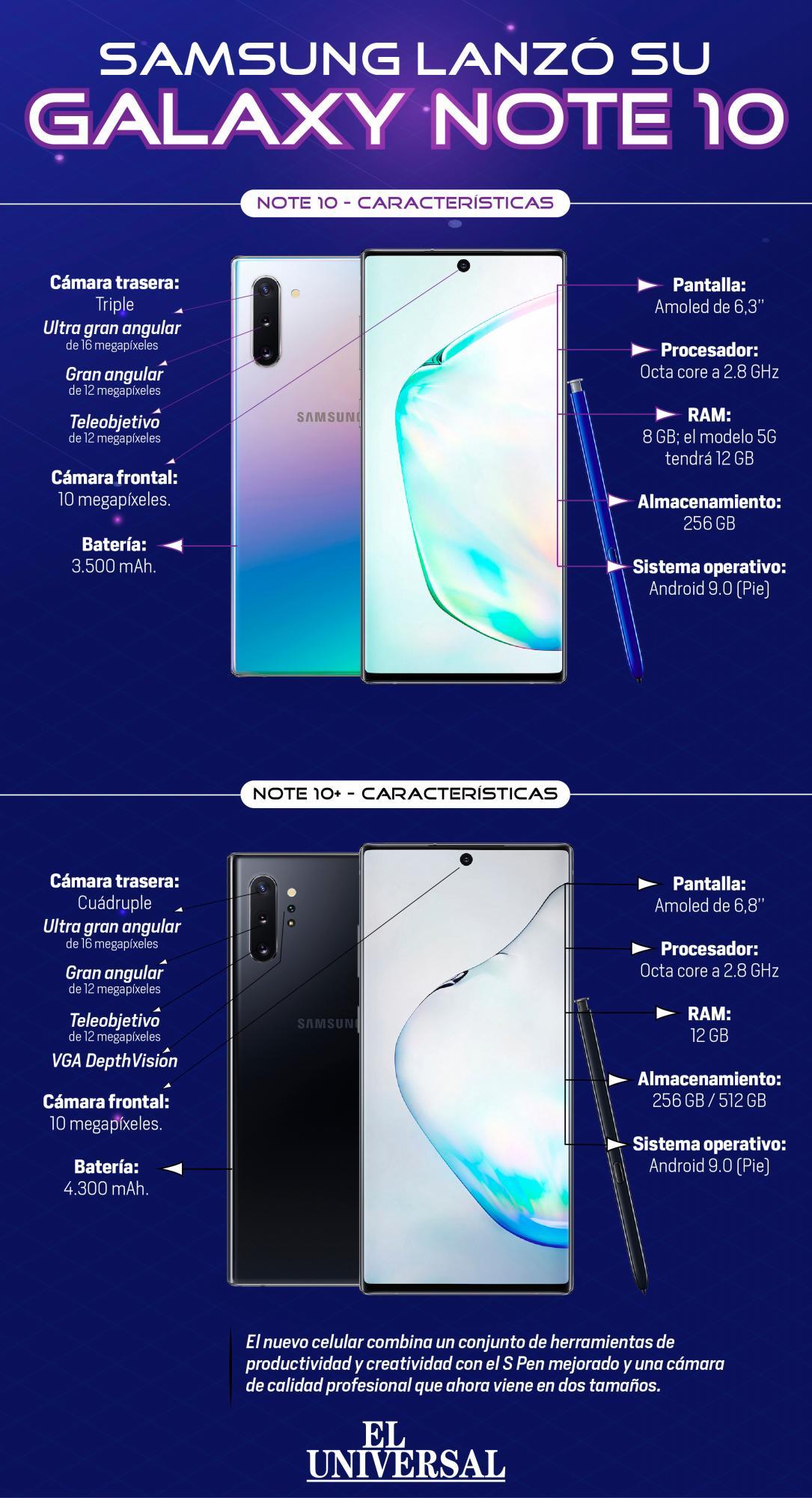[Infografía] Especificaciones del Samsung Galaxy Note 10 y 10+