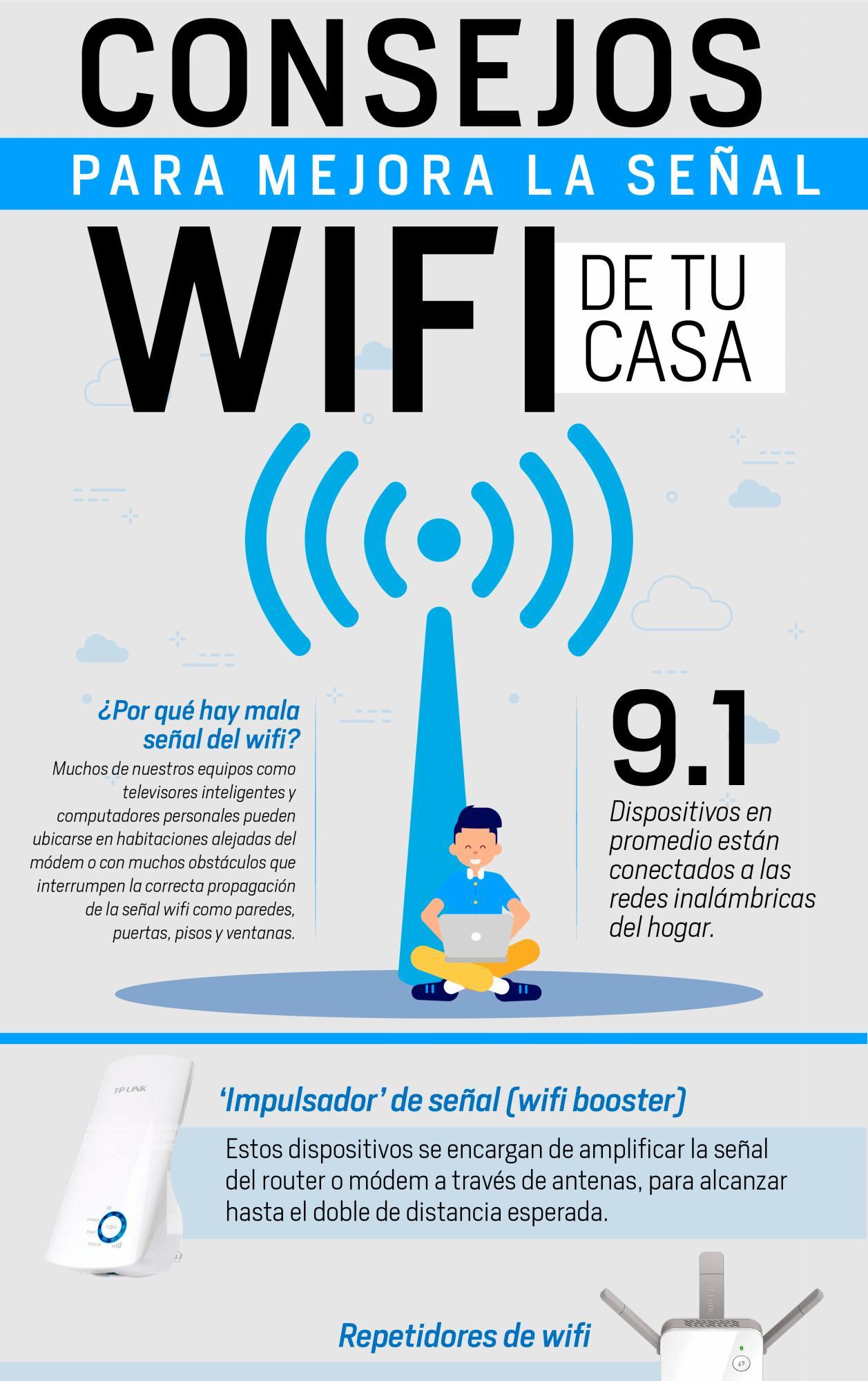 [Infografía] Resuelve de una vez el problema de señal wifi en tu casa