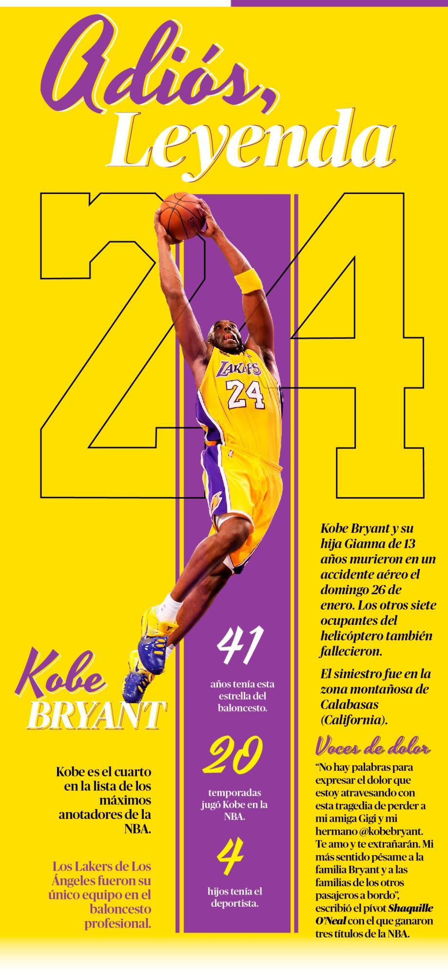 [Infografía+Podcast] Kobe Bryant, adiós, leyenda