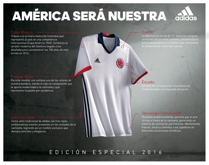 Será América Selección De Copa La Colombia Camiseta Así Nueva gxPdgwOq