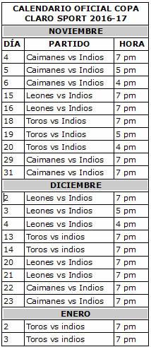 Calendario Copa Claro Sport 2016-2017