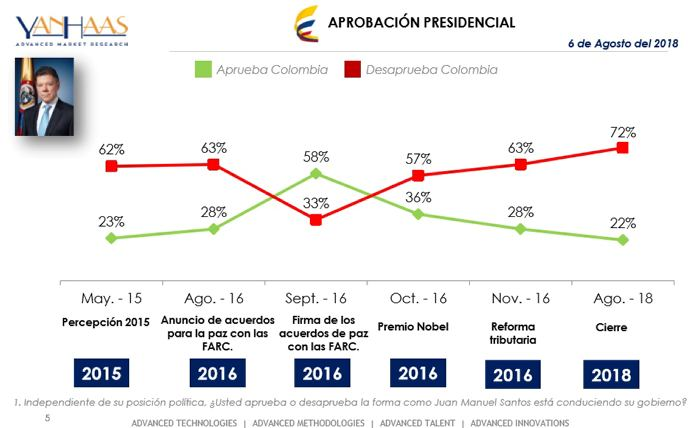 Evo Morales llegó a Colombia invitado a posesión de nuevo presidente