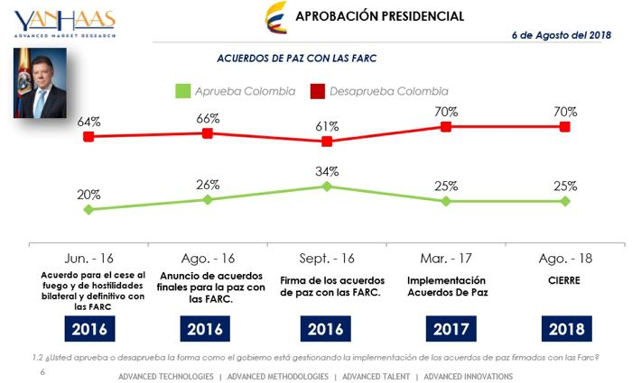 Colombia se prepara para la posesión de Iván Duque como presidente