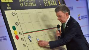 El presidente de la República, Juan Manuel Santos
