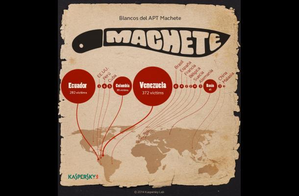 Campaña de espionaje cibernético en América Latina Machete.