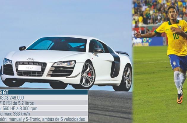 Neymar Da Silva Santos, tiene un Audi modelo R8 GT.