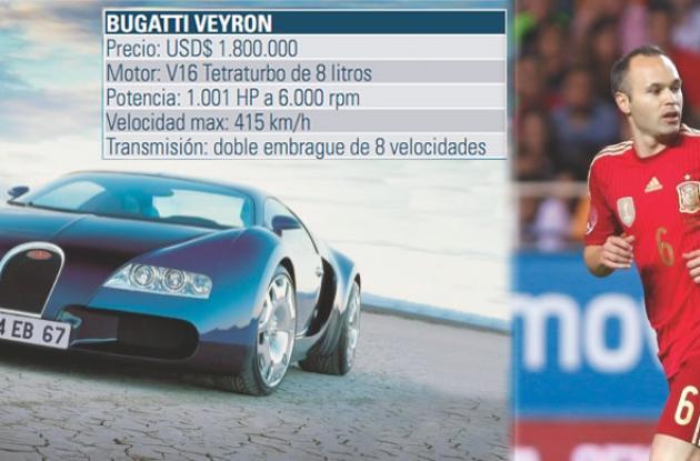 A Andrés Iniesta, se le ha visto a bordo de un Bugatti Veyron azul.