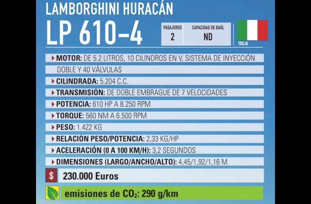 Ficha técnica Lamborghini Huracán