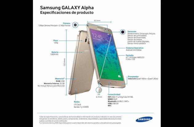 Infografía sobre el Samsung Galaxy Alpha.