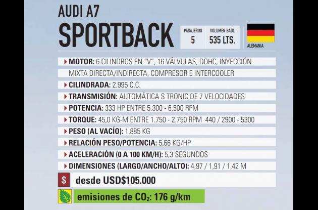Ficha técnica Audi A7 Sportback