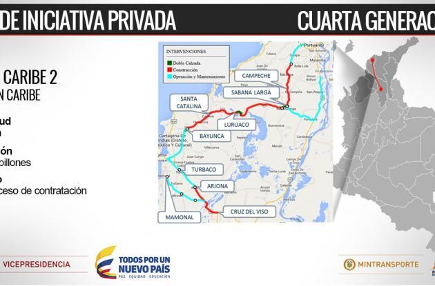 1.63 billones de pesos es la inversión estimada en el proyecto vial vital para los departamentos de Atlántico y Bolívar; y para el comercio exterior colombiano.