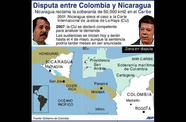 Conflicto limítrofe entre Colombia y Nicaragua