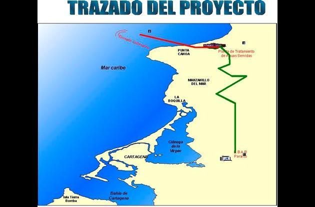 Trazado del proyecto del Emisario Submarino.