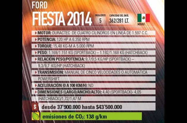 Ficha técnica Ford Fiesta 2014.
