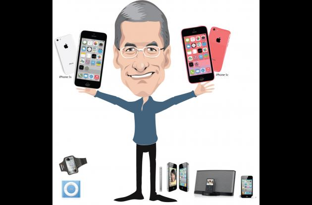 Tim Cook iPhone 5C 5S