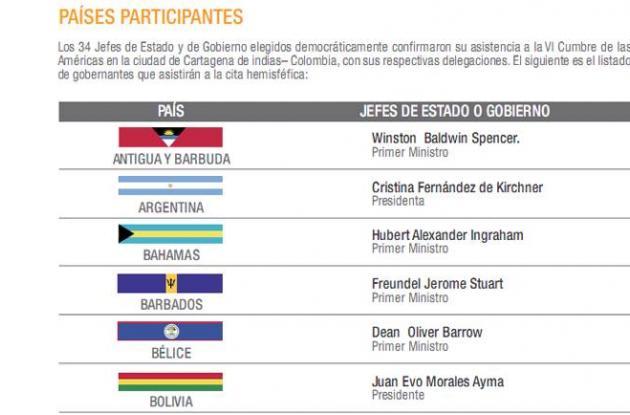 34 países participarán en la VI Cumbre de las Américas en Cartagena de Indias